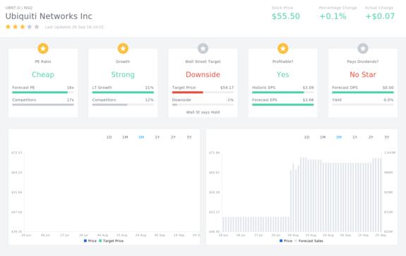 Phoenix loan holdings inc