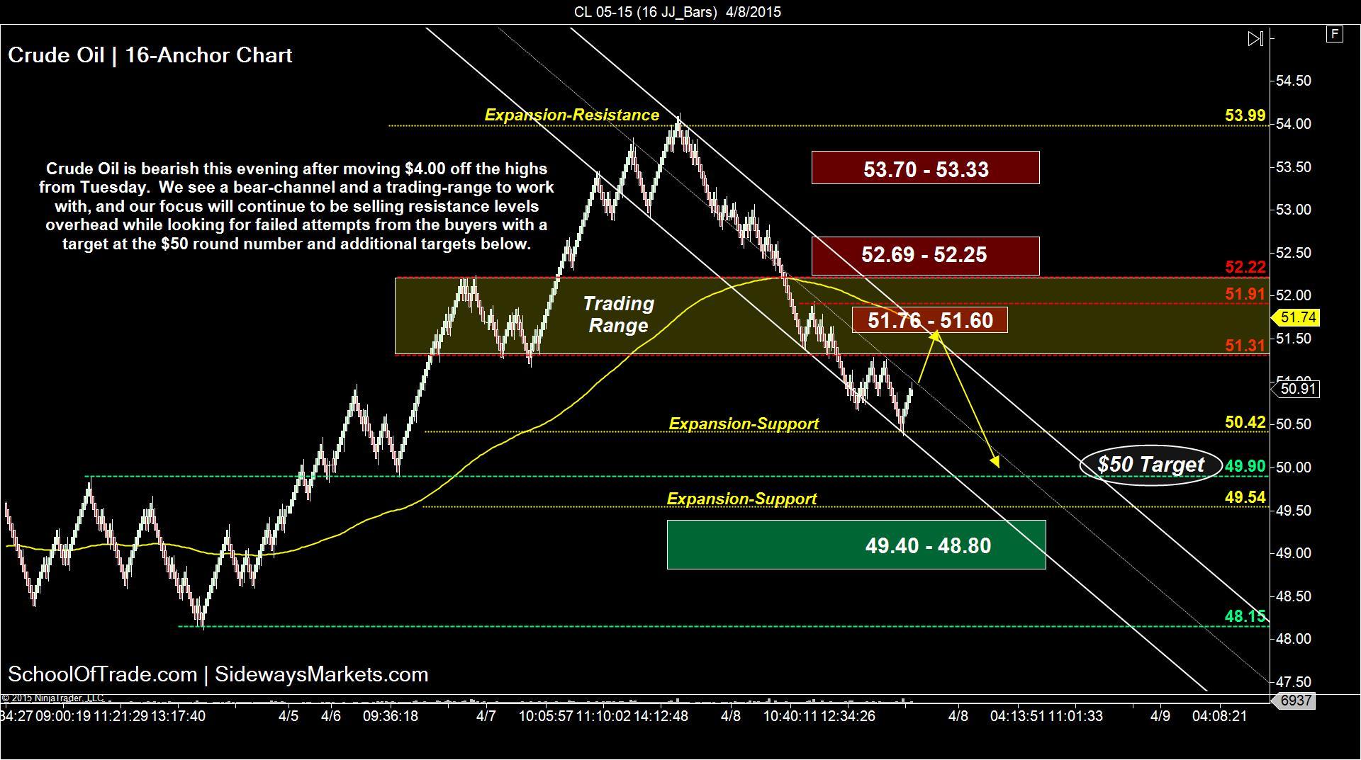 http://charts.stocktwits.com/production/original_35124200.jpg?1428537033