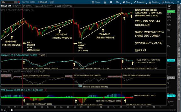JBL73 investing profile on StockTwits