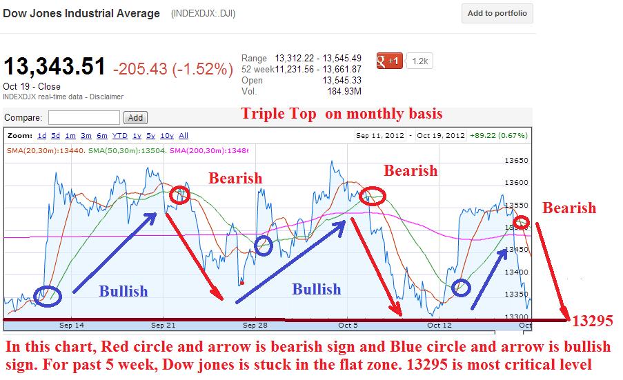 Trik trading forex tanpa indikator