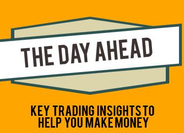 Aspen trading signals