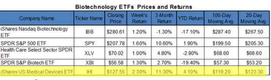 Pen Penumbra Inc Crowdsourced Stock Ratings
